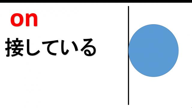 前置詞onイメージ画像