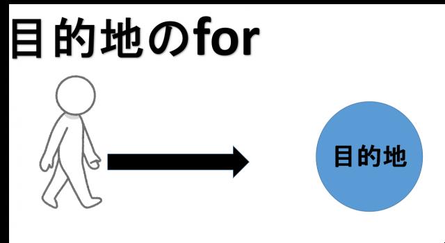 前置詞forイメージ画像